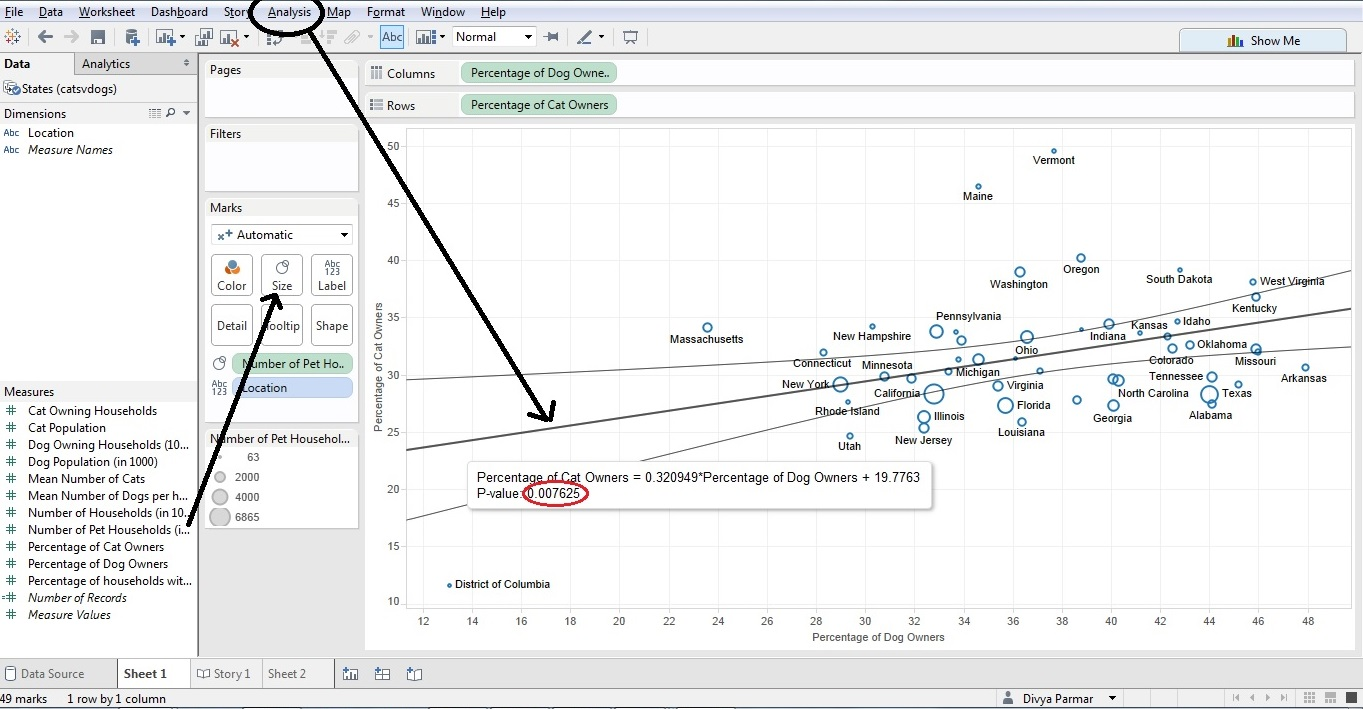 Tableau Blog Post 2