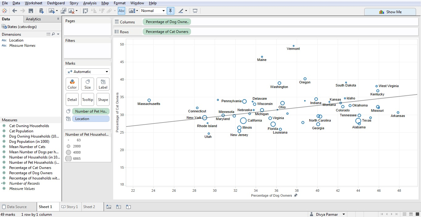 Tableau Blog Post 3
